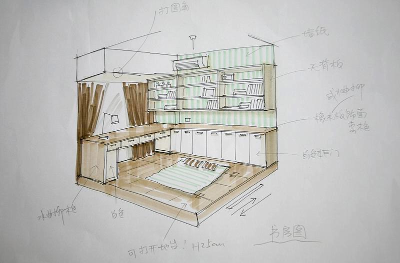 床设计手绘图;