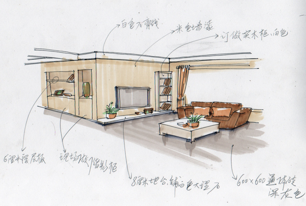 客厅手绘图