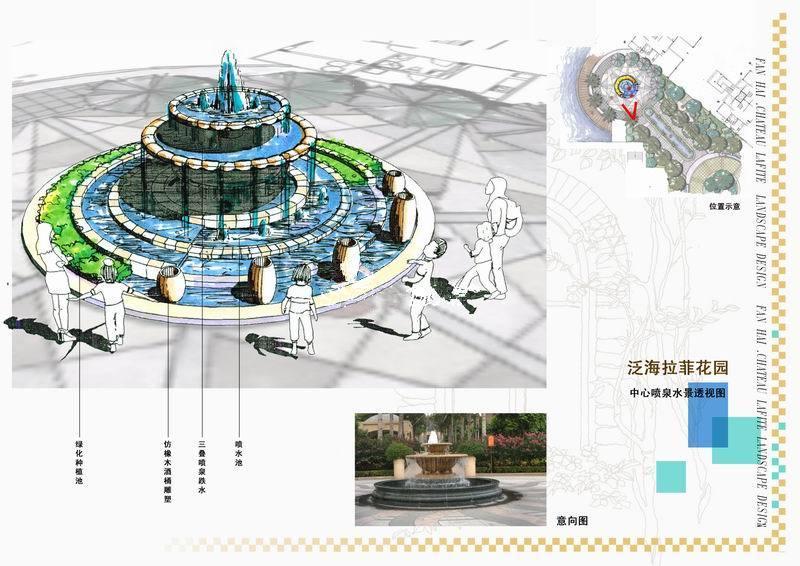 景观喷泉手绘剖面图
