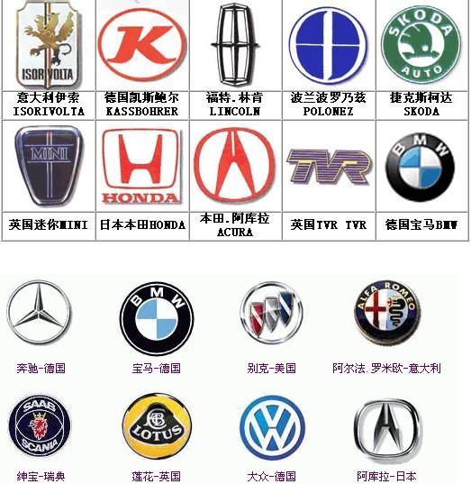 世界名车标志