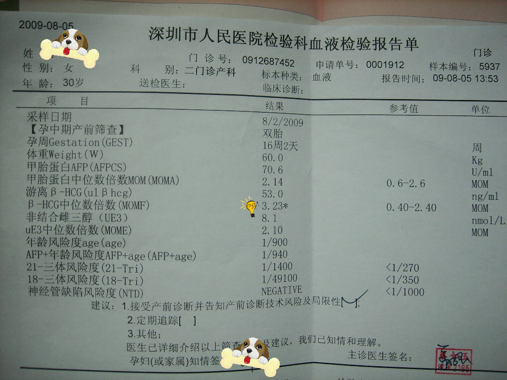试管双胎,16周做唐氏,HCG中位数超标 - 深圳房