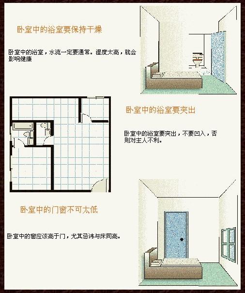 房屋风水学 - 深圳房地产信息网论坛