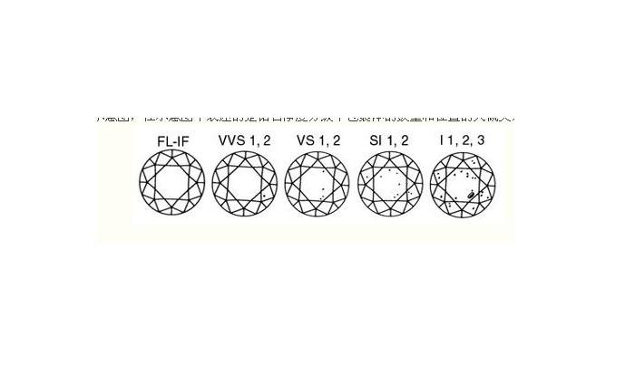 代表用傅立叶转换红外线光谱分析仪检验过,在亚洲此电子仪器最常用在翡翠A或B货(上腊或上胶)以及天然合成水晶、琥珀判别上的检验。 FTIR应用在红宝的检测中,可做为宝石水性的分析,像缅甸孟苏的红宝或泰国红宝在加热前后进而观察水铝矿成分的变动.另外坦桑尼亚有一矿区产出的红宝石在加热前后3100-3700cm-1的光谱表现会有明显的变化,因此以FTIR的光谱吸收成为热处理与否的一项重要的参考依据。