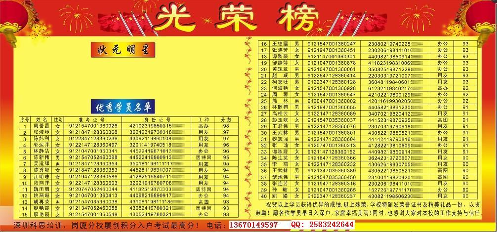 2012积分入户_2012年深圳积分入户协助办理首选深圳科思培训!